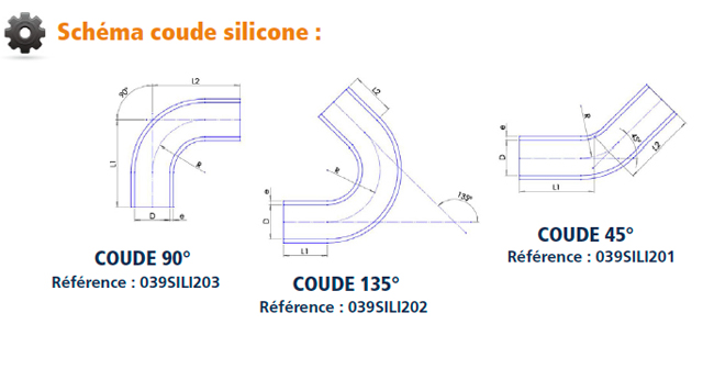 schema coude silicone
